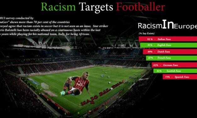 Italian footballer Balotelli reacts to racism